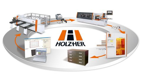 An integrated network of machines ensures production with maximum efficiency